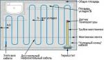 кабель nexans TXLP/2R монтаж схема