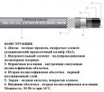 Саморегулирующийся нагревательный кабель 24Вт