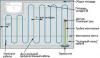 Двухжильный кабель TXLP/2R