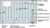 Теплый пол | Кабель нагревательный двужильный Nexans TXLP/2R 840Вт монтаж